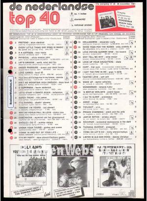 40 Jaar Top 40